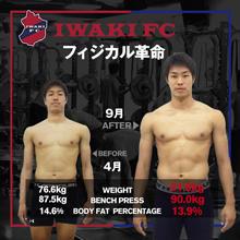 リスクを冒さぬ退屈な日本のサッカーを、圧倒的なパワーで変革する。 いわきFCが巻き起こすフィジカル革命 ~その7