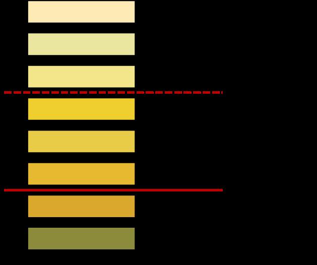 図2.脱水による尿の色の変化
